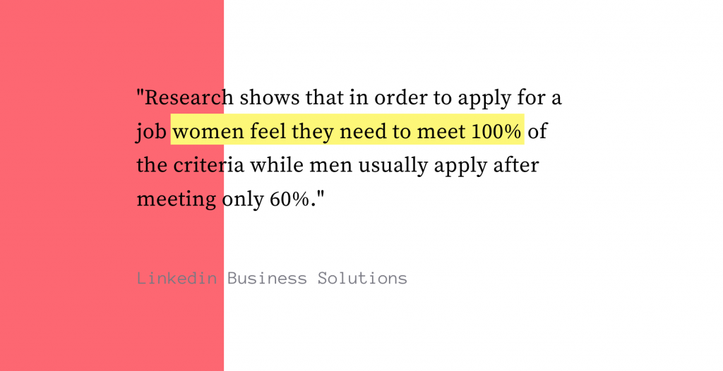Research shows that in order to apply for a job women feel they need to meet 100% of the criteria while men usually apply after meeting only 60%""